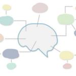 Mind Mapping im digitalen Zeitalter - die Gedanken richtig sortieren